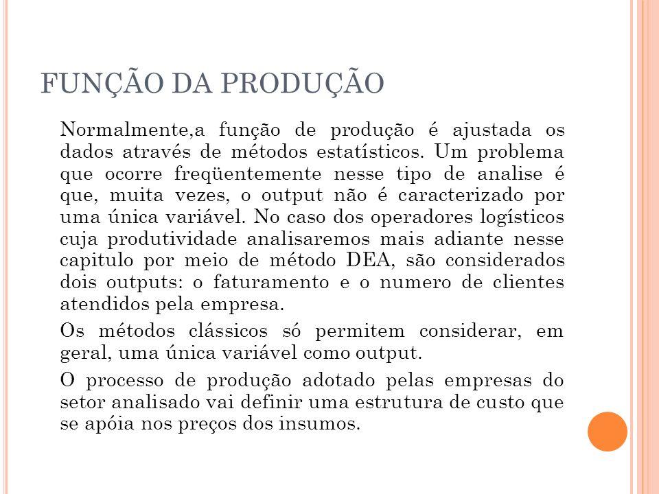 FUNÇÃO DA PRODUÇÃO Normalmente,a função de produção é ajustada os dados através de métodos estatísticos.