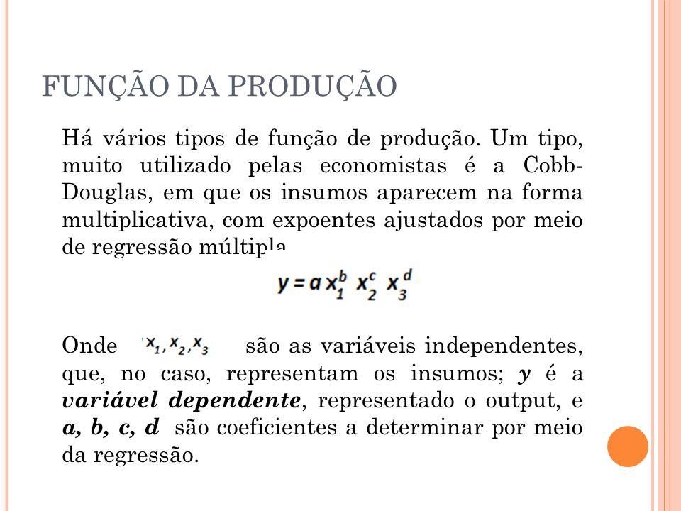 FUNÇÃO DA PRODUÇÃO Há vários tipos de função de produção. Um tipo, muito utilizado pelas economistas é a Cobb- Douglas, em que os insumos aparecem na