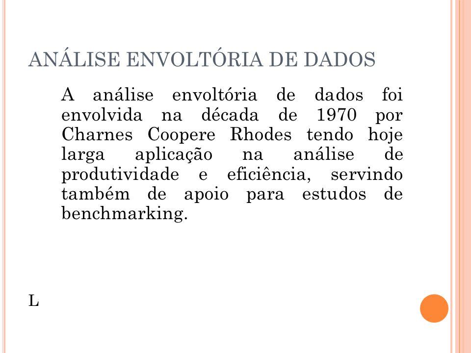 ANÁLISE ENVOLTÓRIA DE DADOS A análise envoltória de dados foi envolvida na década de 1970 por Charnes Coopere Rhodes tendo hoje larga aplicação na análise de produtividade e eficiência, servindo também de apoio para estudos de benchmarking.