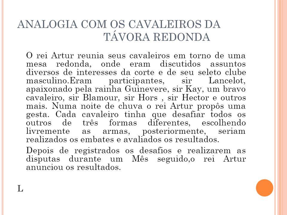ANALOGIA COM OS CAVALEIROS DA TÁVORA REDONDA O rei Artur reunia seus cavaleiros em torno de uma mesa redonda, onde eram discutidos assuntos diversos d