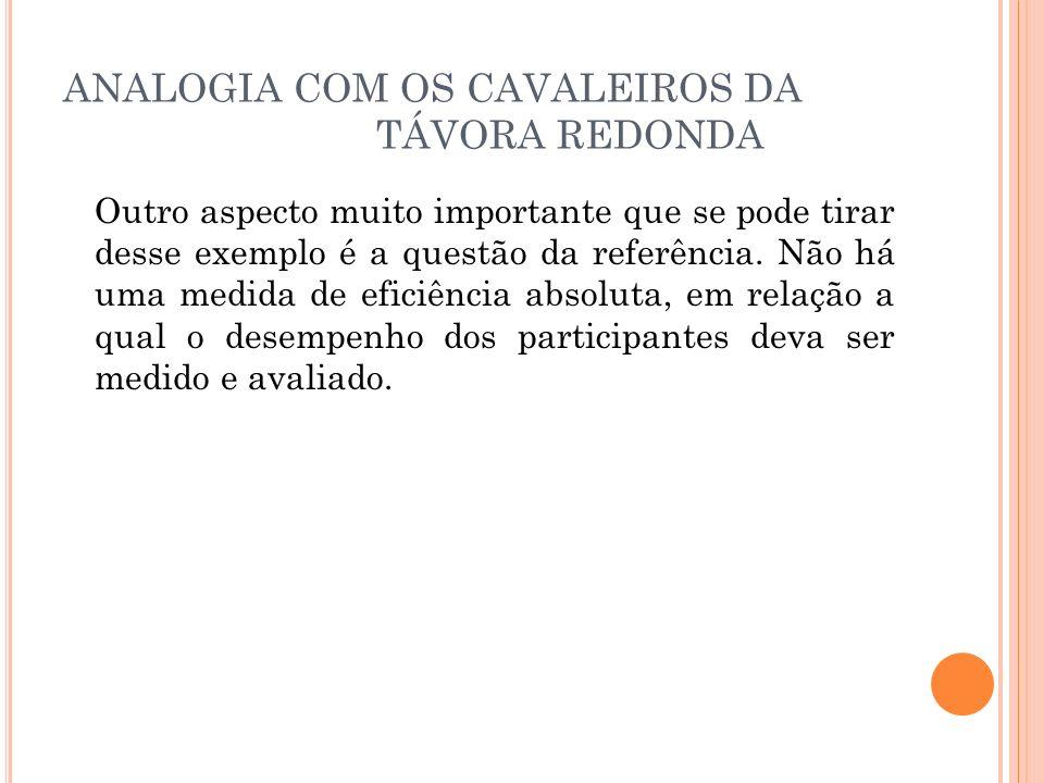 ANALOGIA COM OS CAVALEIROS DA TÁVORA REDONDA Outro aspecto muito importante que se pode tirar desse exemplo é a questão da referência. Não há uma medi