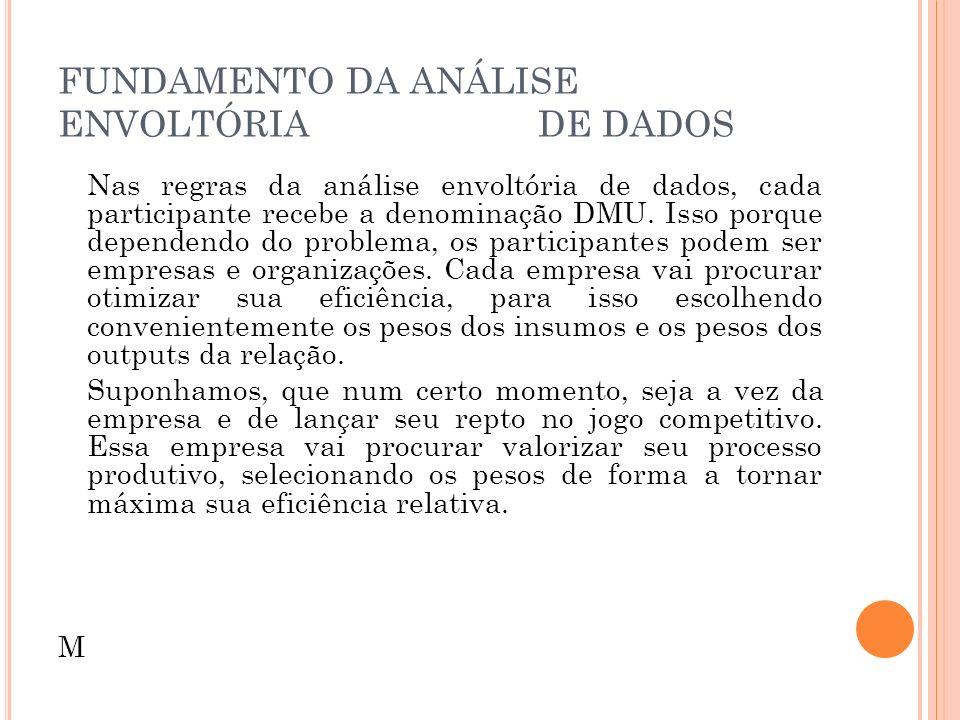 FUNDAMENTO DA ANÁLISE ENVOLTÓRIA DE DADOS Nas regras da análise envoltória de dados, cada participante recebe a denominação DMU. Isso porque dependend