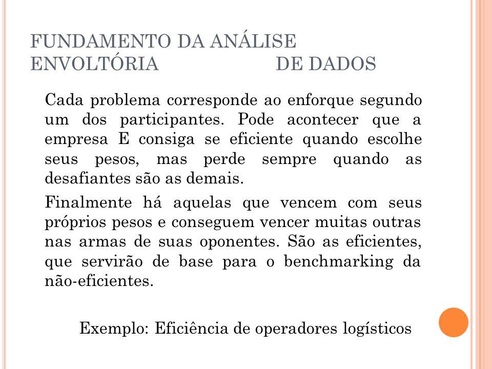 FUNDAMENTO DA ANÁLISE ENVOLTÓRIA DE DADOS Cada problema corresponde ao enforque segundo um dos participantes.