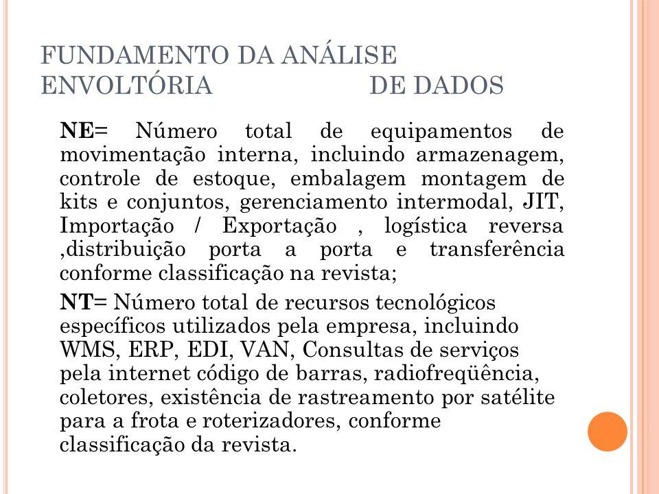 FUNDAMENTO DA ANÁLISE ENVOLTÓRIA DE DADOS NE = Número total de equipamentos de movimentação interna, incluindo armazenagem, controle de estoque, embal