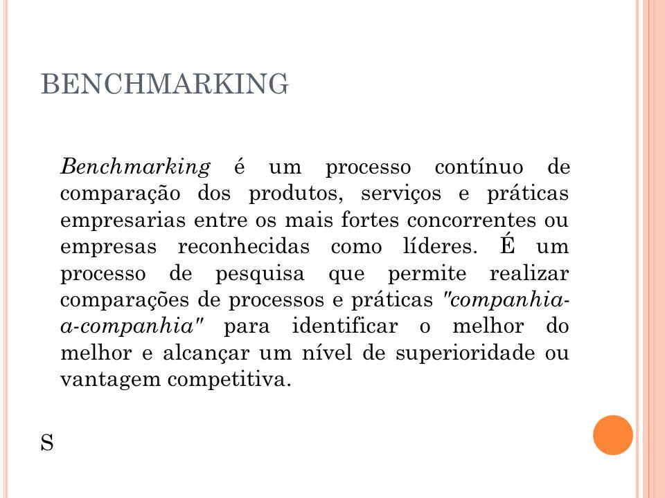 BENCHMARKING Benchmarking é um processo contínuo de comparação dos produtos, serviços e práticas empresarias entre os mais fortes concorrentes ou empresas reconhecidas como líderes.