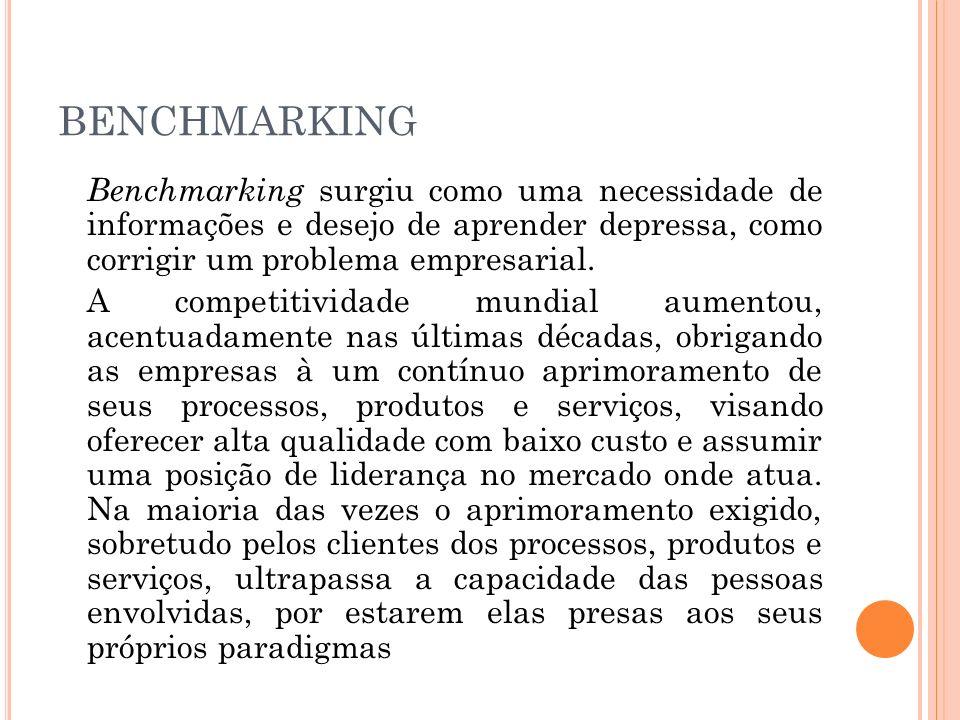 Benchmarking surgiu como uma necessidade de informações e desejo de aprender depressa, como corrigir um problema empresarial. A competitividade mundia