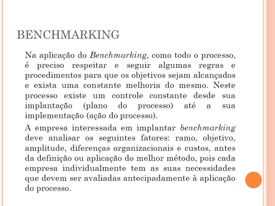 BENCHMARKING Na aplicação do Benchmarking, como todo o processo, é preciso respeitar e seguir algumas regras e procedimentos para que os objetivos sejam alcançados e exista uma constante melhoria do mesmo.