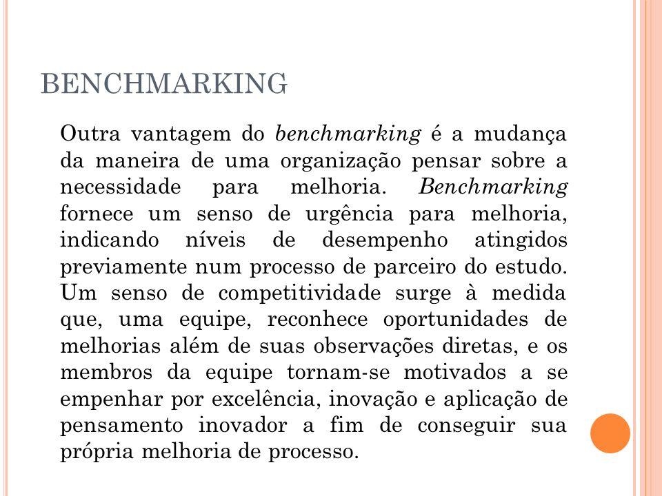 BENCHMARKING Outra vantagem do benchmarking é a mudança da maneira de uma organização pensar sobre a necessidade para melhoria. Benchmarking fornece u