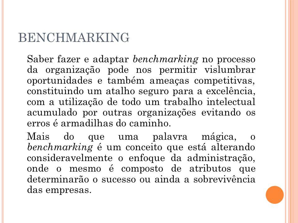 BENCHMARKING Saber fazer e adaptar benchmarking no processo da organização pode nos permitir vislumbrar oportunidades e também ameaças competitivas, c