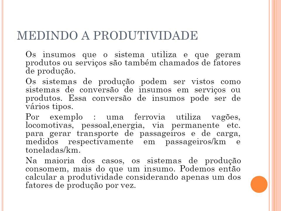 MEDINDO A PRODUTIVIDADE Nesse caso a produtividade é dita parcial.