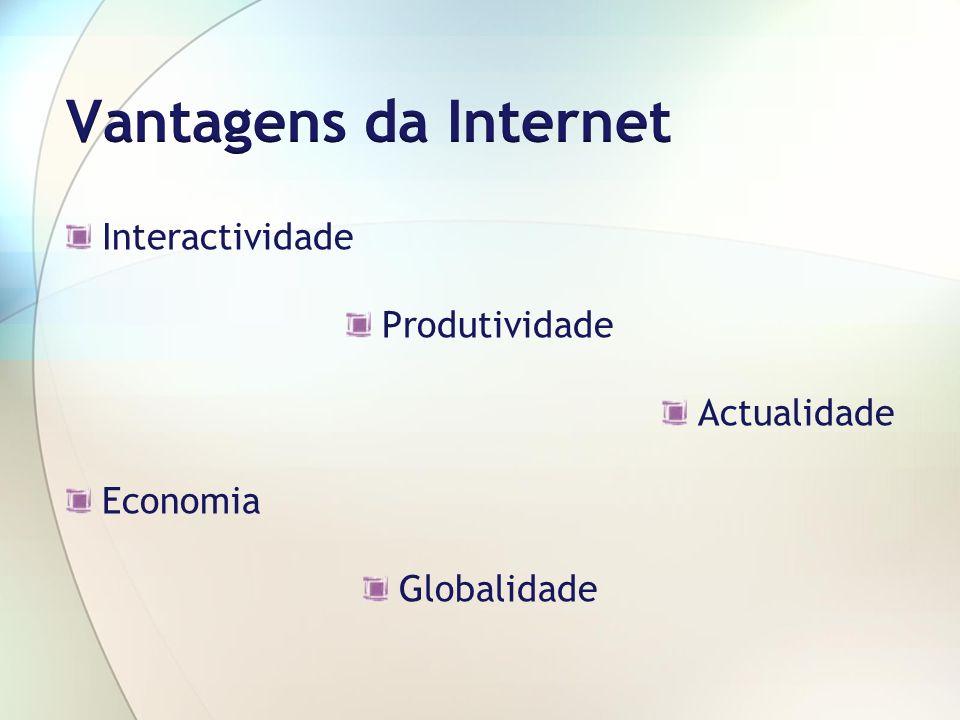 Interactividade Produtividade Actualidade Economia Globalidade