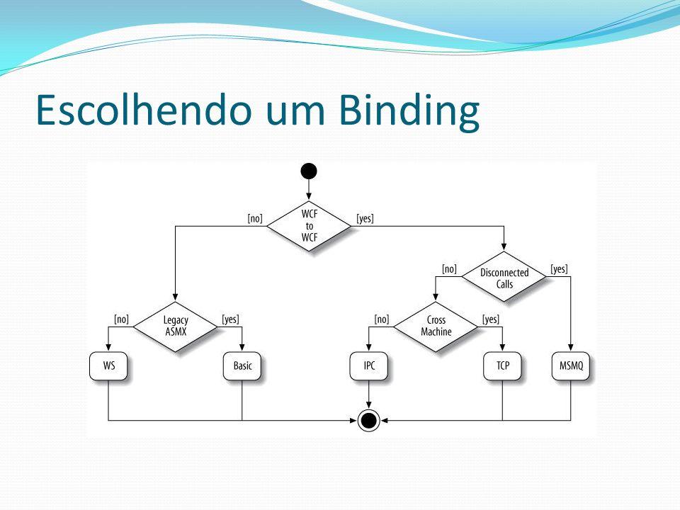 Escolhendo um Binding