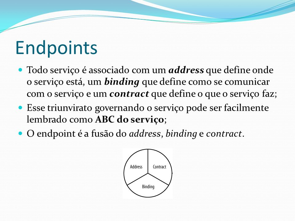 Endpoints Todo serviço é associado com um address que define onde o serviço está, um binding que define como se comunicar com o serviço e um contract