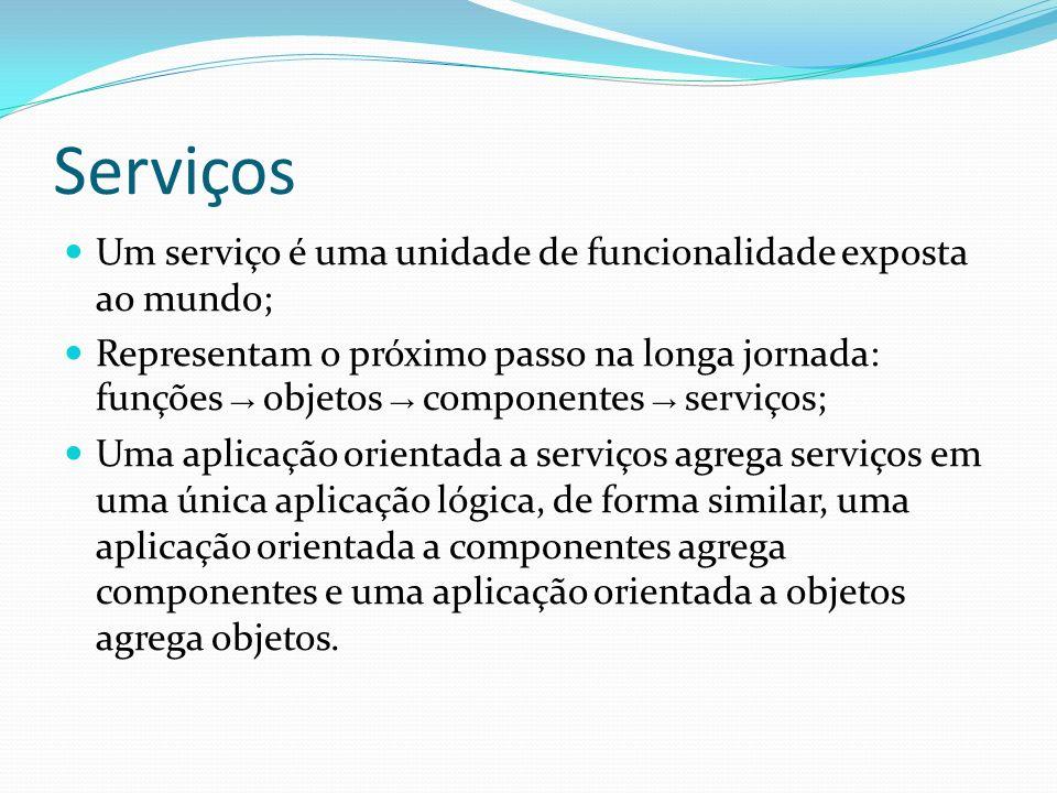 Serviços Um serviço é uma unidade de funcionalidade exposta ao mundo; Representam o próximo passo na longa jornada: funções objetos componentes serviç