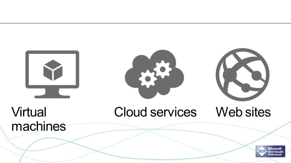 Cloud servicesWeb sitesVirtual machines