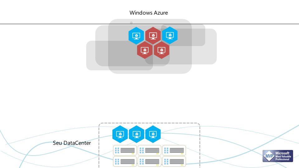 Windows Azure Seu DataCenter