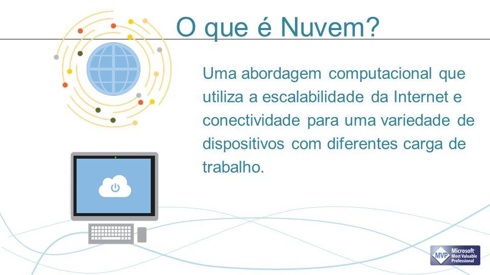 Uma abordagem computacional que utiliza a escalabilidade da Internet e conectividade para uma variedade de dispositivos com diferentes carga de trabalho.