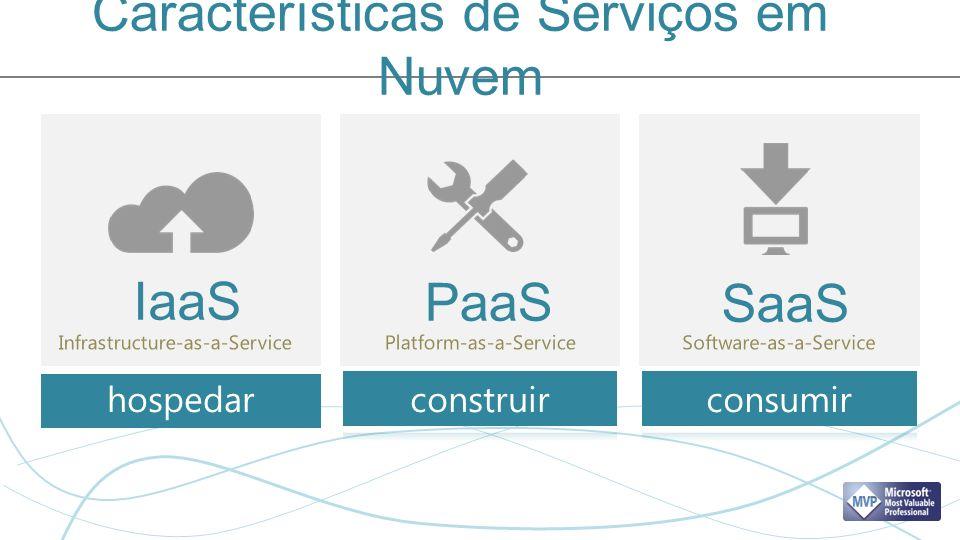 Características de Serviços em Nuvem Software-as-a-Service SaaS Platform-as-a-Service PaaS Infrastructure-as-a-Service IaaS