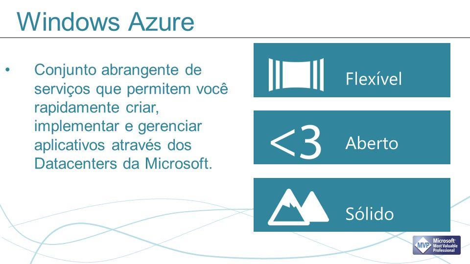 Windows Azure Conjunto abrangente de serviços que permitem você rapidamente criar, implementar e gerenciar aplicativos através dos Datacenters da Microsoft.