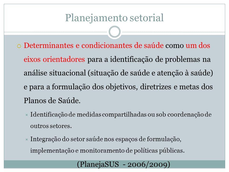 Planejamento setorial Determinantes e condicionantes de saúde como um dos eixos orientadores para a identificação de problemas na análise situacional