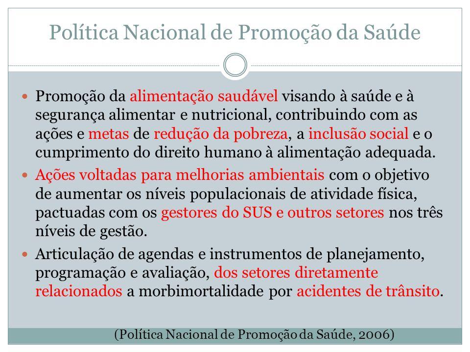Política Nacional de Promoção da Saúde Promoção da alimentação saudável visando à saúde e à segurança alimentar e nutricional, contribuindo com as açõ