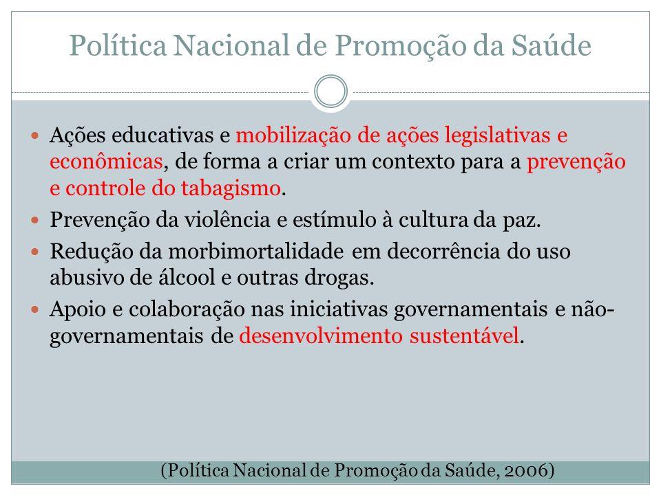 Política Nacional de Promoção da Saúde Ações educativas e mobilização de ações legislativas e econômicas, de forma a criar um contexto para a prevençã