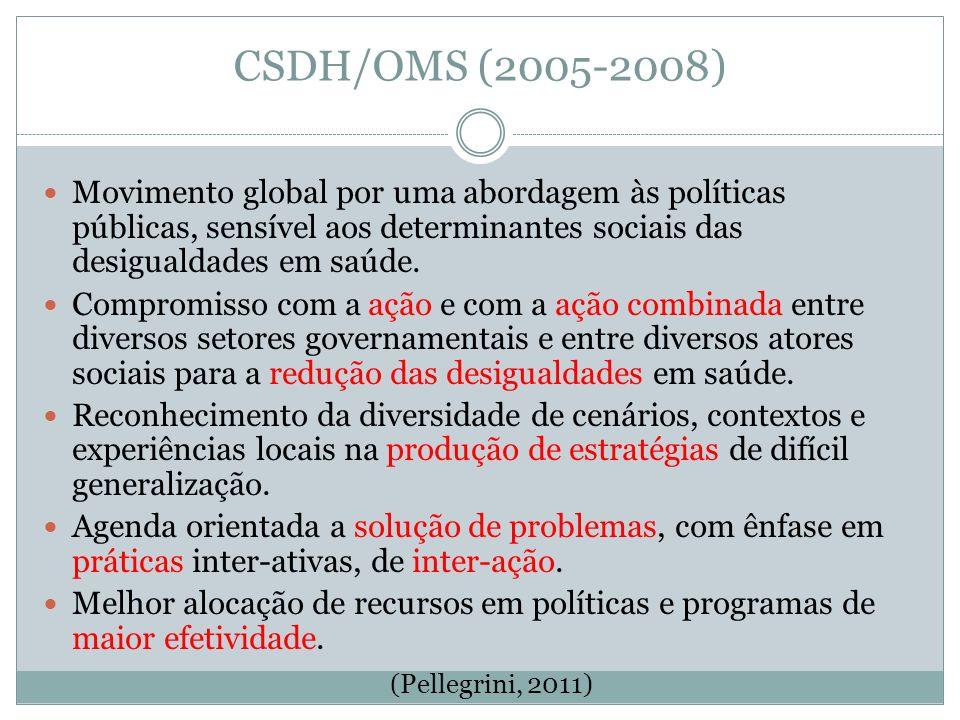 CSDH/OMS (2005-2008) Movimento global por uma abordagem às políticas públicas, sensível aos determinantes sociais das desigualdades em saúde. Compromi