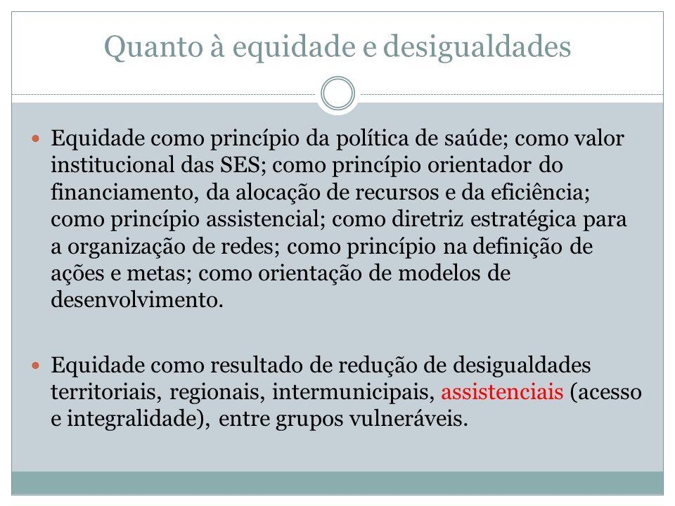 Quanto à equidade e desigualdades Equidade como princípio da política de saúde; como valor institucional das SES; como princípio orientador do financi