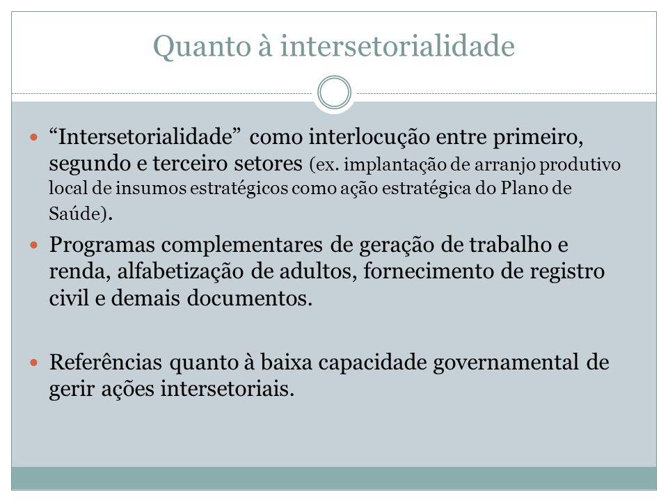 Quanto à intersetorialidade Intersetorialidade como interlocução entre primeiro, segundo e terceiro setores (ex. implantação de arranjo produtivo loca