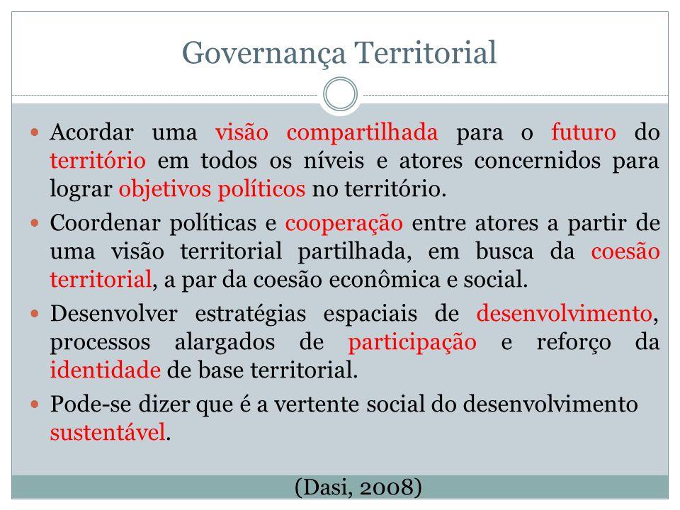Governança Territorial Acordar uma visão compartilhada para o futuro do território em todos os níveis e atores concernidos para lograr objetivos polít