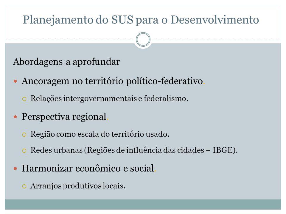 Planejamento do SUS para o Desenvolvimento Abordagens a aprofundar Ancoragem no território político-federativo. Relações intergovernamentais e federal