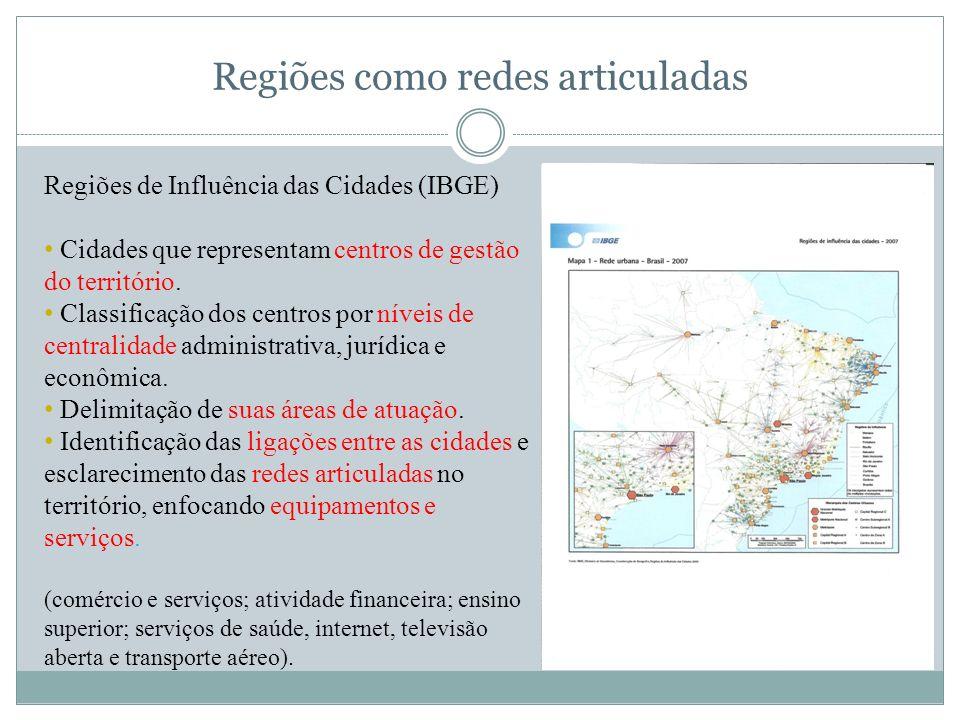 Regiões como redes articuladas Regiões de Influência das Cidades (IBGE) Cidades que representam centros de gestão do território. Classificação dos cen