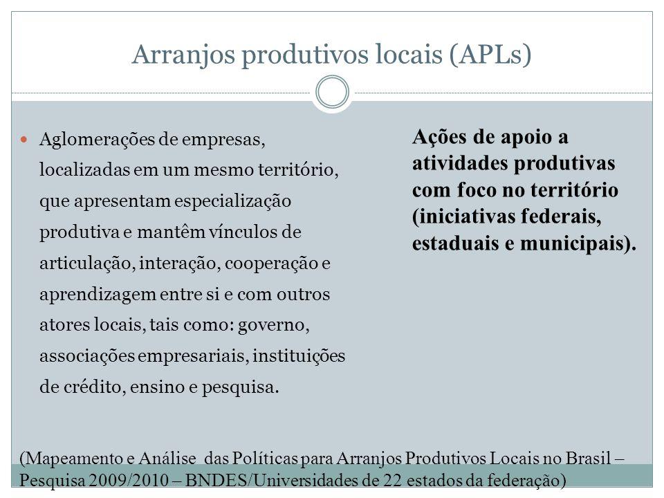 Arranjos produtivos locais (APLs) Aglomerações de empresas, localizadas em um mesmo território, que apresentam especialização produtiva e mantêm víncu