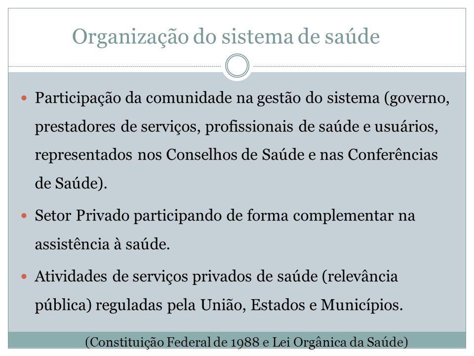 Organização do sistema de saúde Participação da comunidade na gestão do sistema (governo, prestadores de serviços, profissionais de saúde e usuários,