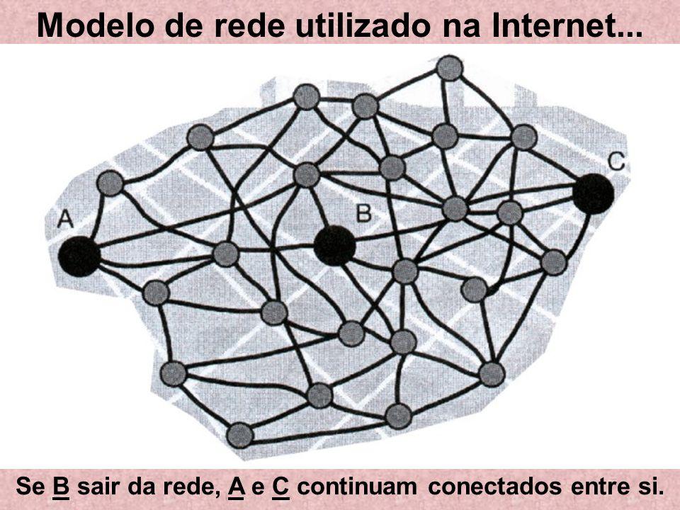 IP IP é uma abreviatura para a expressão inglesa Internet Protocol que significa Protocolo de Internet que é o número de sua máquinaPC, ou seja, da sua conecção com a internet.