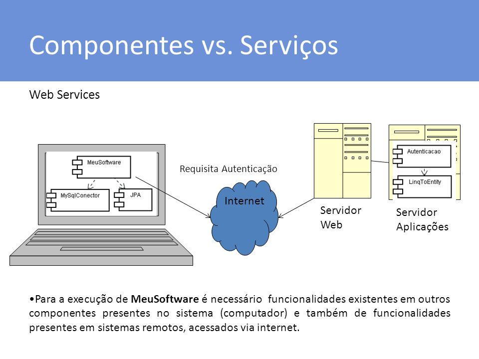 Componentes vs. Serviços Web Services Para a execução de MeuSoftware é necessário funcionalidades existentes em outros componentes presentes no sistem