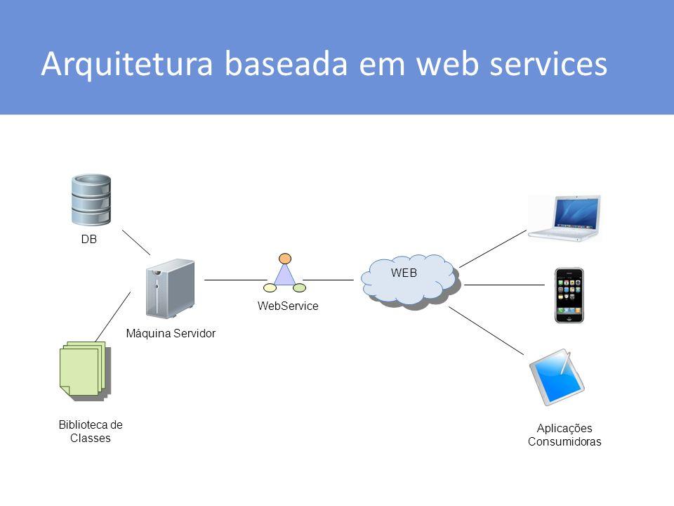 Arquitetura baseada em web services WEB DB Biblioteca de Classes WebService Máquina Servidor Aplicações Consumidoras