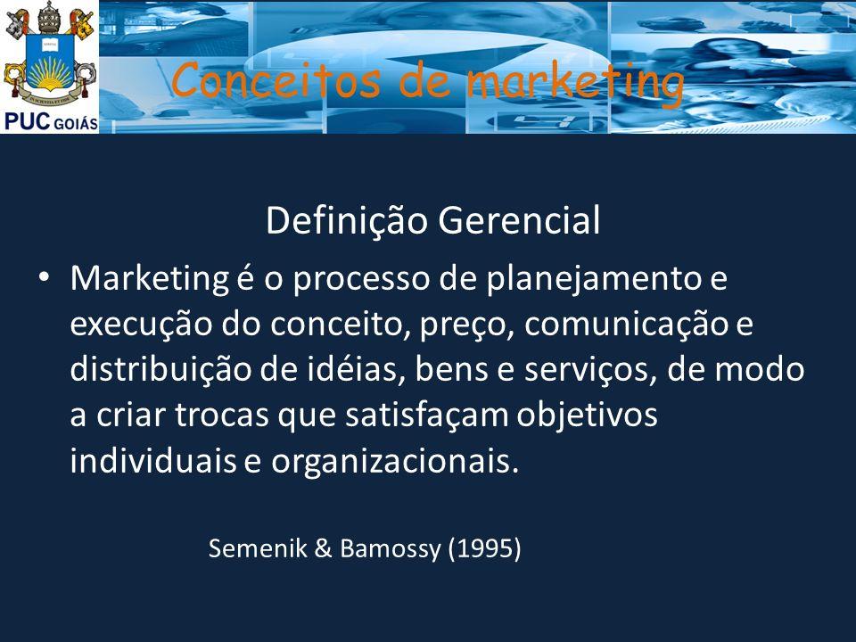 Conceitos de marketing Definição Gerencial Marketing é o processo de planejamento e execução do conceito, preço, comunicação e distribuição de idéias,
