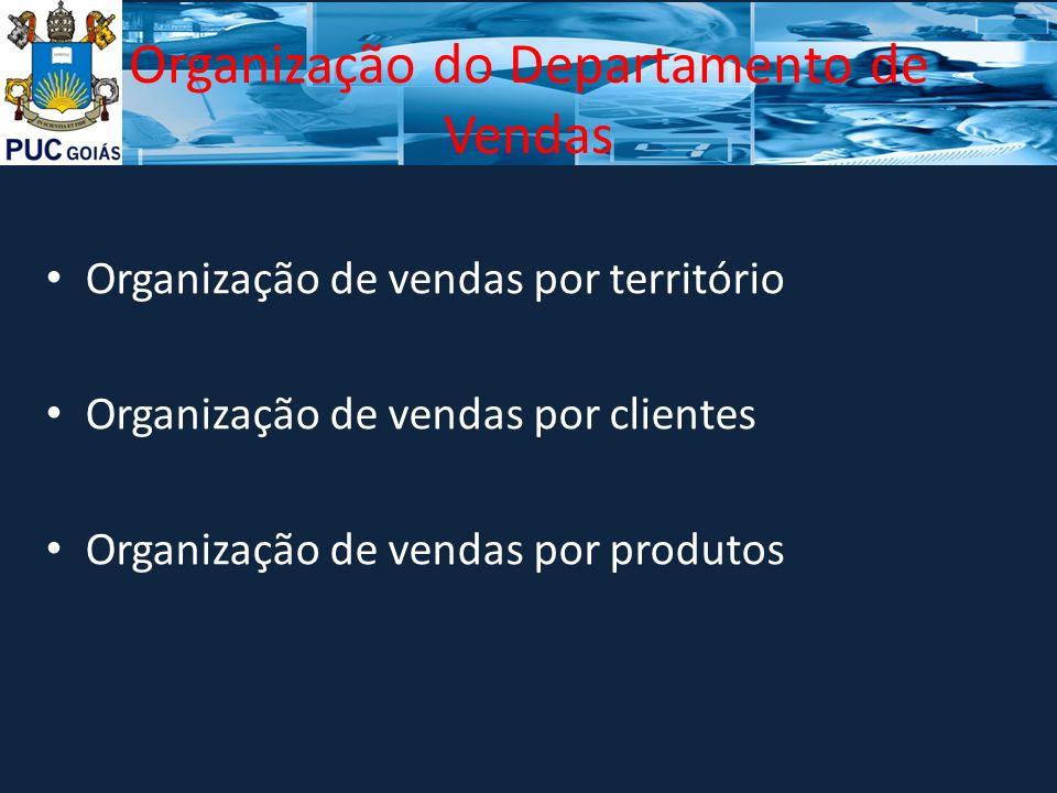 Organização do Departamento de Vendas Organização de vendas por território Organização de vendas por clientes Organização de vendas por produtos