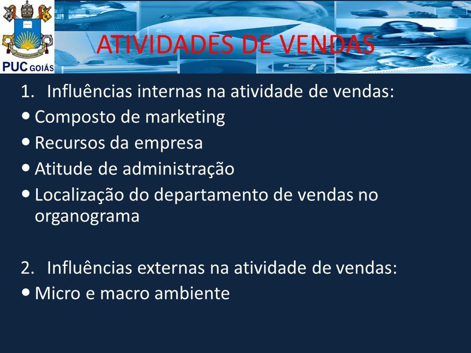 ATIVIDADES DE VENDAS 1.Influências internas na atividade de vendas: Composto de marketing Recursos da empresa Atitude de administração Localização do
