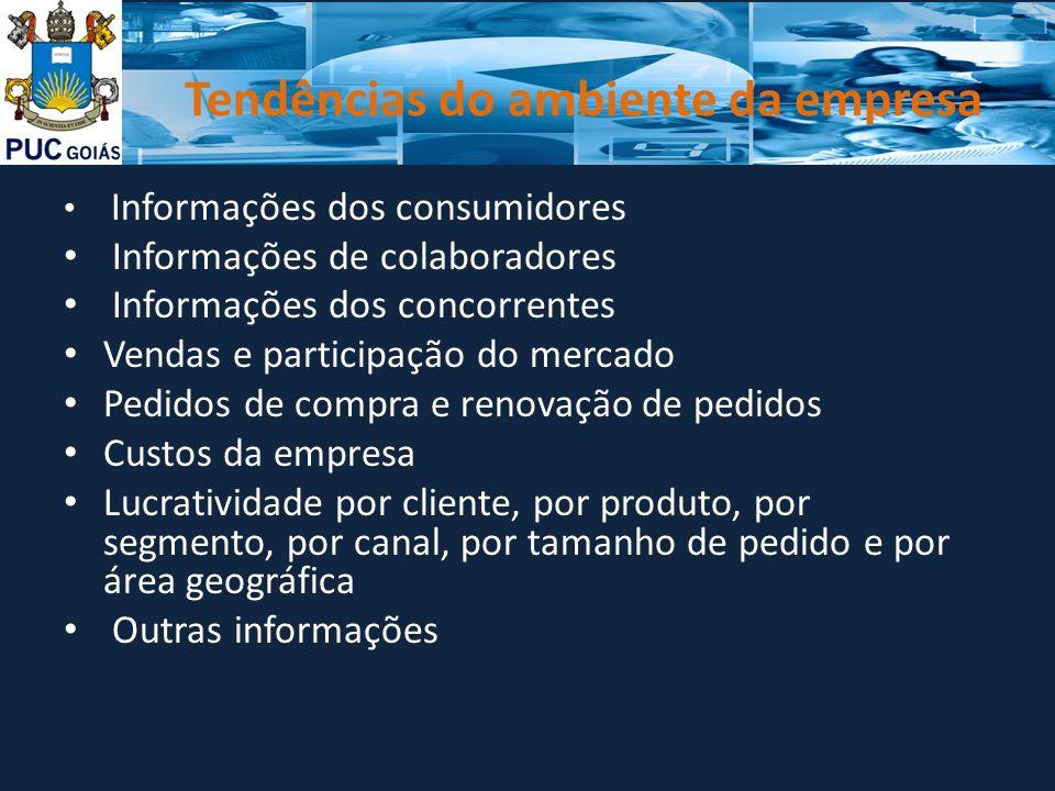Tendências do ambiente da empresa Informações dos consumidores Informações de colaboradores Informações dos concorrentes Vendas e participação do merc