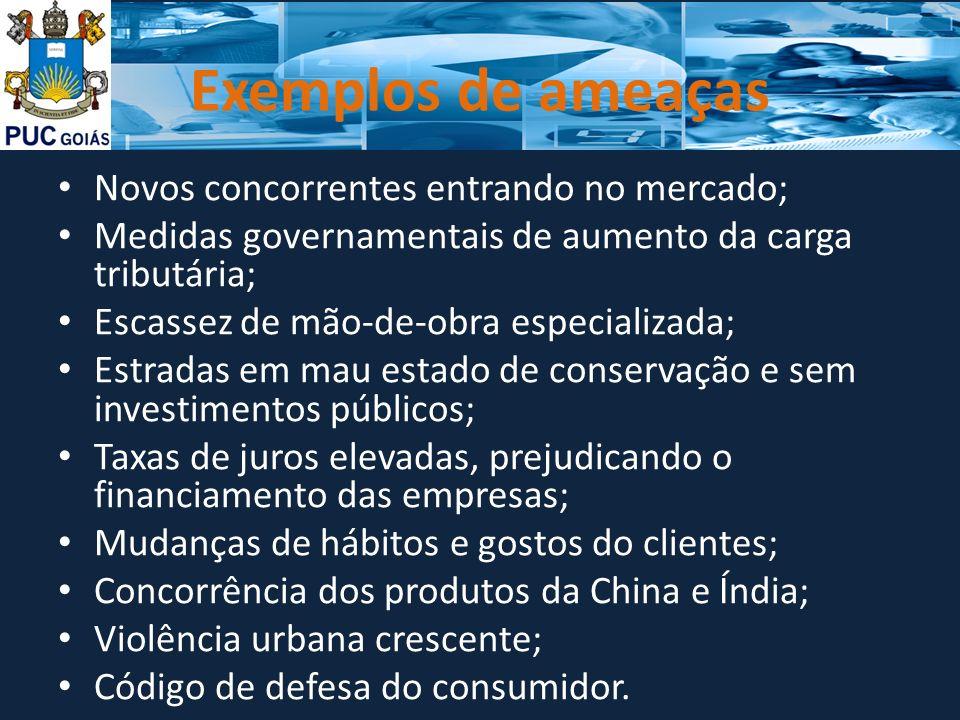 Exemplos de ameaças Novos concorrentes entrando no mercado; Medidas governamentais de aumento da carga tributária; Escassez de mão-de-obra especializa