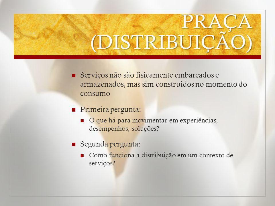 PRAÇA (DISTRIBUIÇÃO) 3 elementos interrelacionados na distribuição Fluxo de informação e promoção Para conseguir um cliente Fluxo de negociação Para vender o direito de uso de um serviço Fluxo de produtos Para desenvolver uma rede de locais físicos