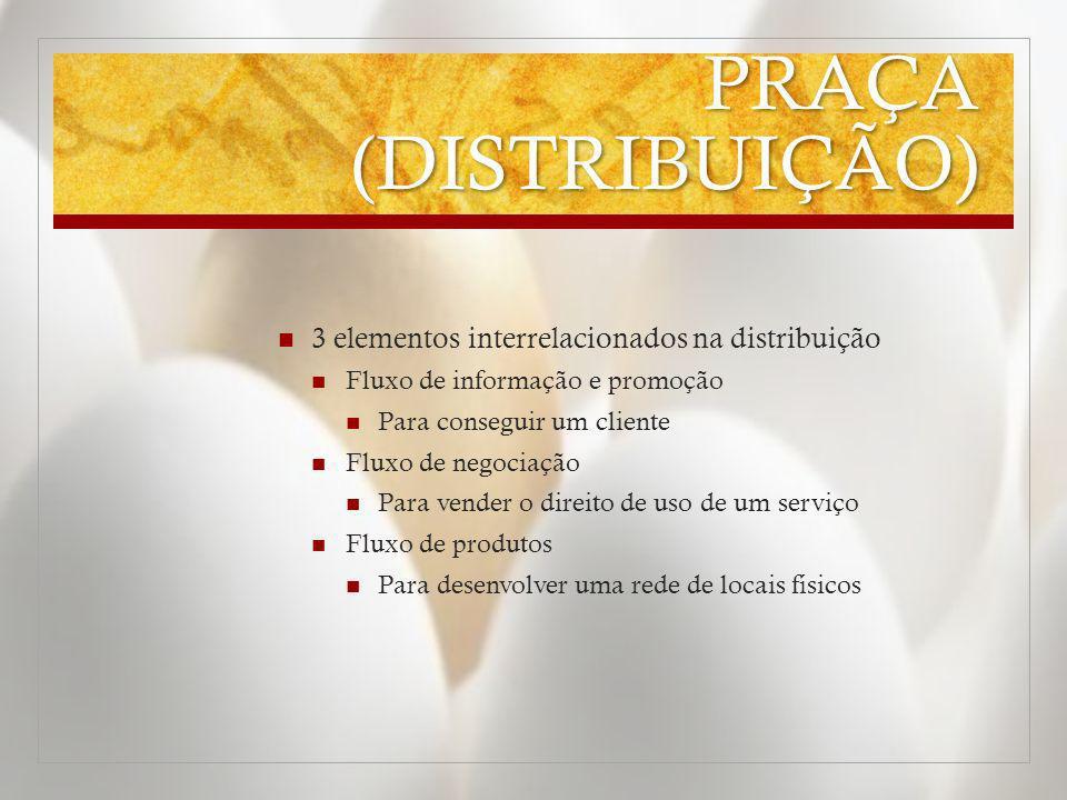 PRAÇA (DISTRIBUIÇÃO) 3 elementos interrelacionados na distribuição Fluxo de informação e promoção Para conseguir um cliente Fluxo de negociação Para v