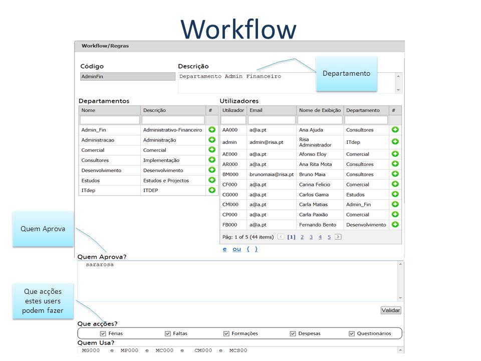 Workflow Departamento Quem Aprova Que acções estes users podem fazer