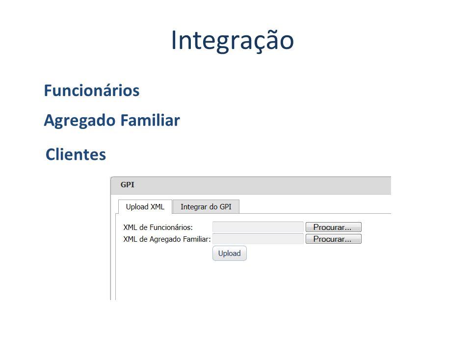 Integração Funcionários Agregado Familiar Clientes