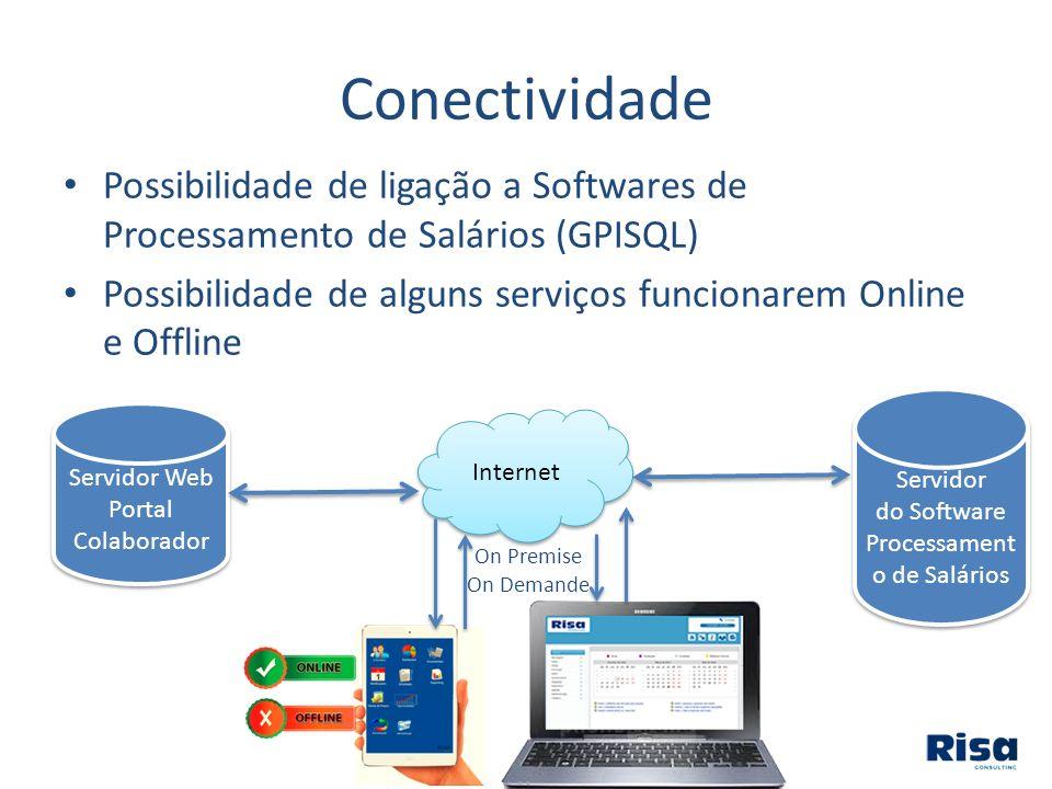 Conectividade Possibilidade de ligação a Softwares de Processamento de Salários (GPISQL) Possibilidade de alguns serviços funcionarem Online e Offline