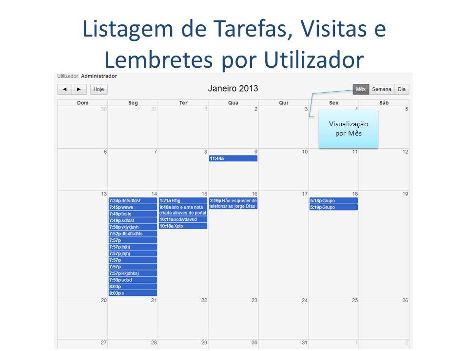 Listagem de Tarefas, Visitas e Lembretes por Utilizador Visualização por Mês
