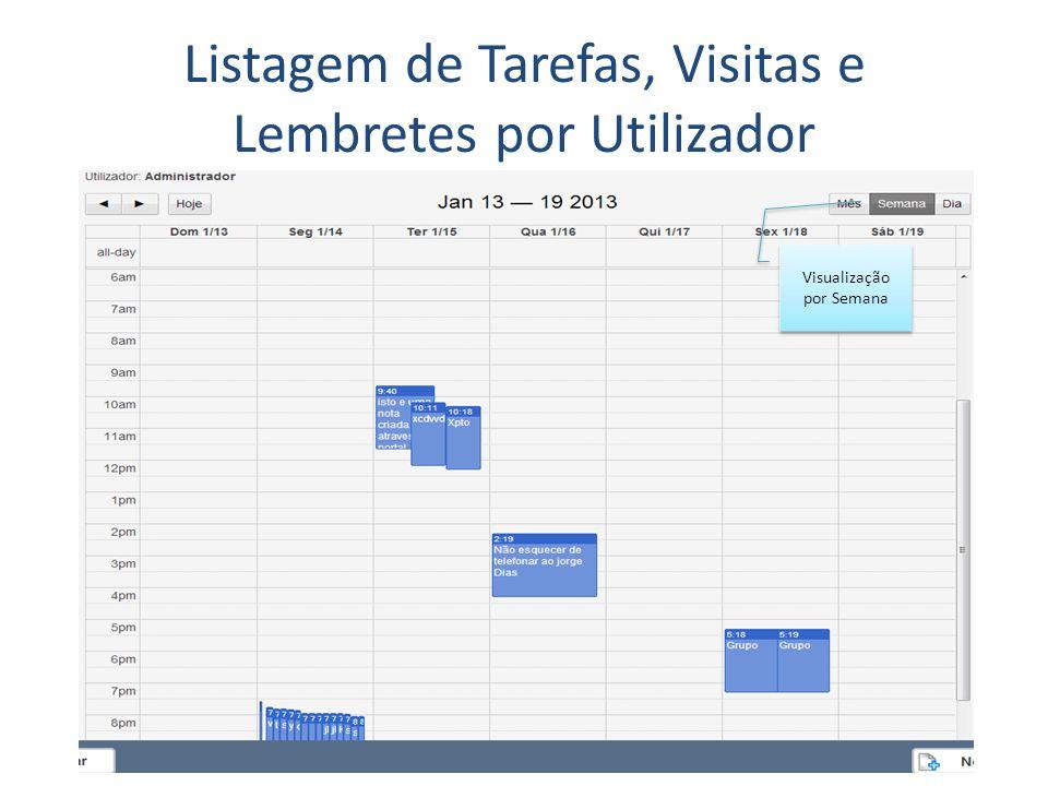 Listagem de Tarefas, Visitas e Lembretes por Utilizador Visualização por Semana