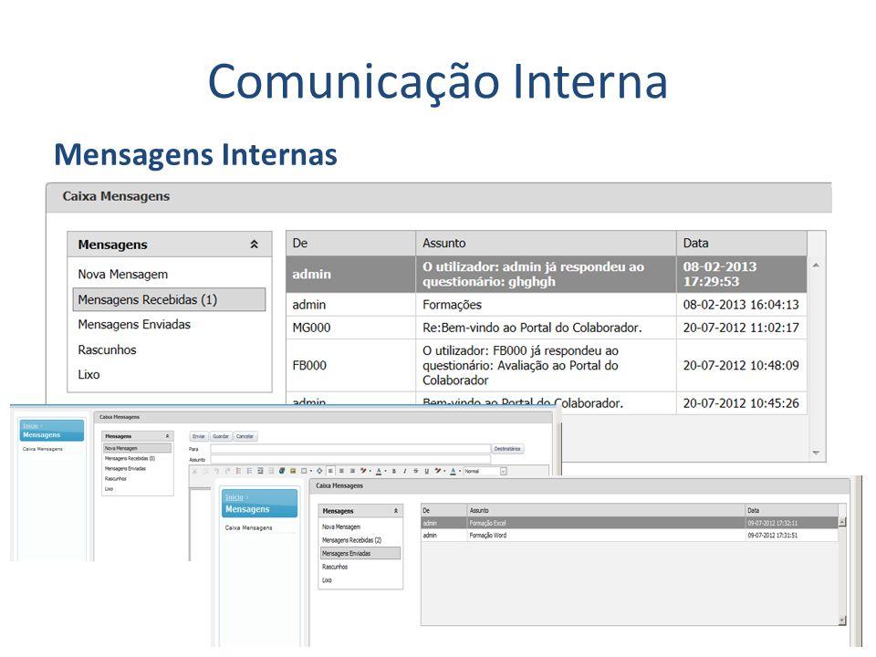 Comunicação Interna Mensagens Internas